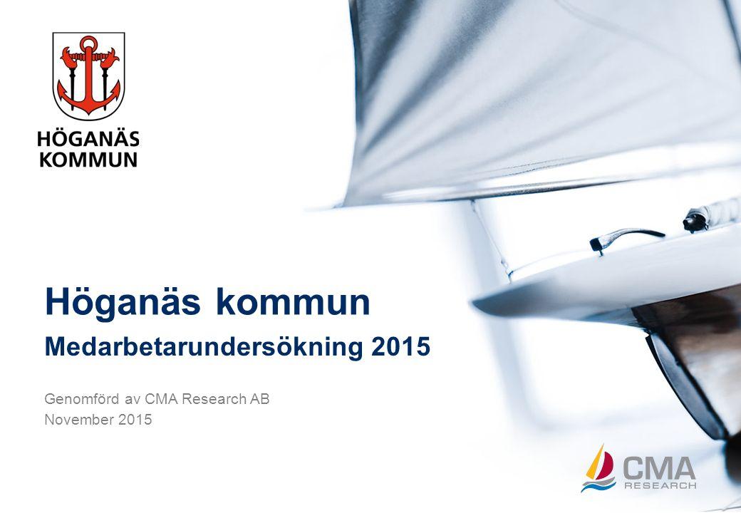 Medarbetarundersökning 2015 Genomförd av CMA Research AB November 2015 Höganäs kommun