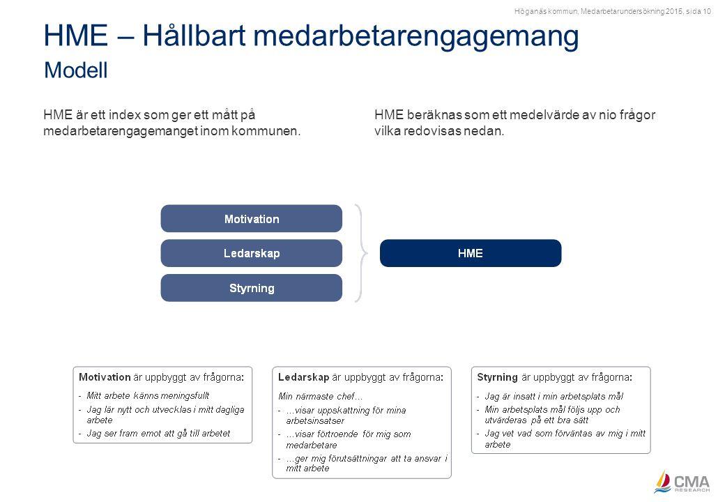 Höganäs kommun, Medarbetarundersökning 2015, sida 10 HME – Hållbart medarbetarengagemang Modell HME är ett index som ger ett mått på medarbetarengagem