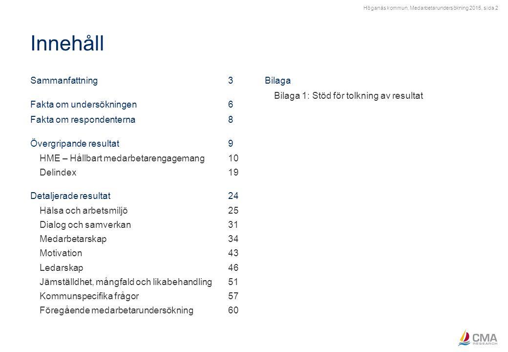 Höganäs kommun, Medarbetarundersökning 2015, sida 2 Innehåll Sammanfattning3 Fakta om undersökningen6 Fakta om respondenterna8 Övergripande resultat9