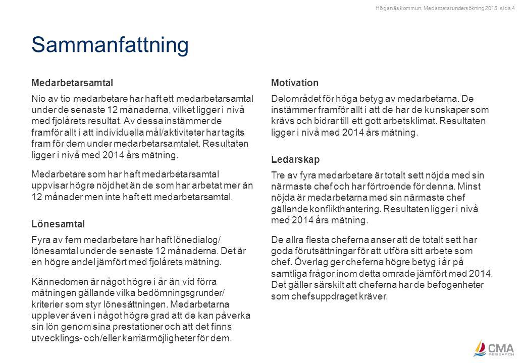 Höganäs kommun, Medarbetarundersökning 2015, sida 4 Sammanfattning Medarbetarsamtal Nio av tio medarbetare har haft ett medarbetarsamtal under de sena