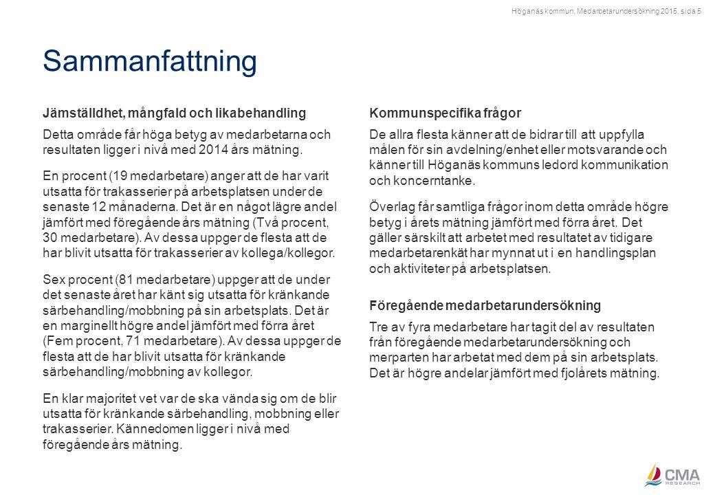 Höganäs kommun, Medarbetarundersökning 2015, sida 5 Sammanfattning Jämställdhet, mångfald och likabehandling Detta område får höga betyg av medarbetar