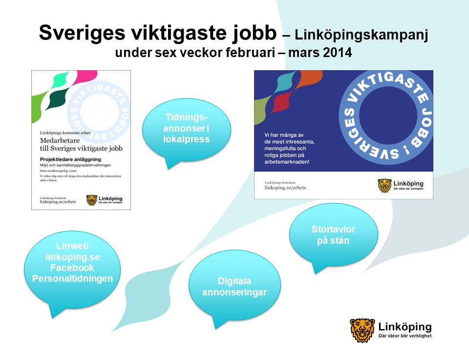 Sveriges viktigaste jobb – Linköpingskampanj under sex veckor februari – mars 2014 Tidnings- annonser i lokalpress Stortavlor på stán Linweb linkoping.se Facebook Personaltidningen Digitala annonseringar