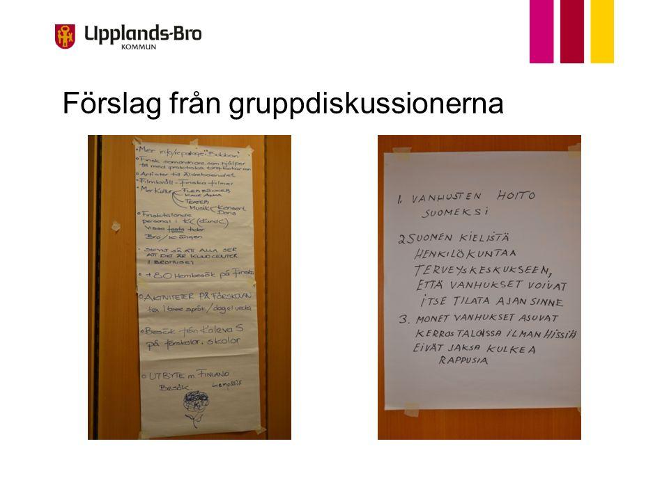 Förslag från gruppdiskussionerna