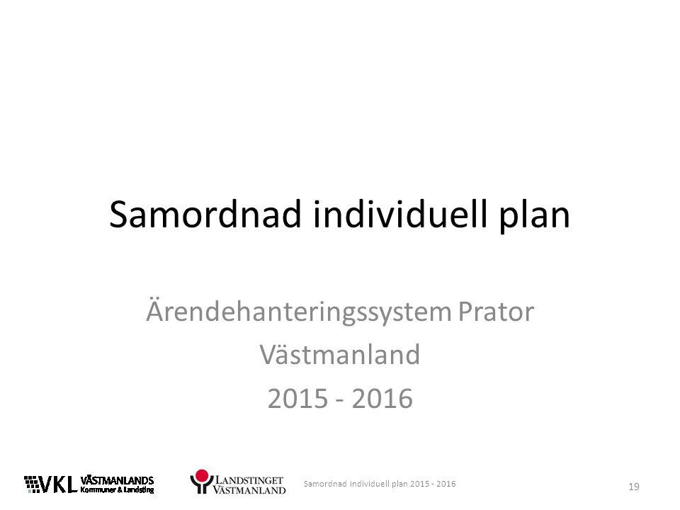 Samordnad individuell plan Ärendehanteringssystem Prator Västmanland 2015 - 2016 19 Samordnad individuell plan 2015 - 2016