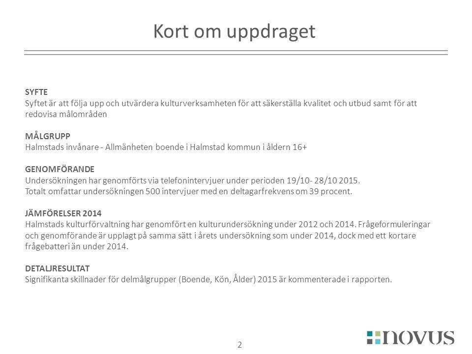JÄMFÖRELSER 2012 Halmstads kulturförvaltning genomförde år 2012 en kulturundersökning med ett annat undersökningsinstitut.