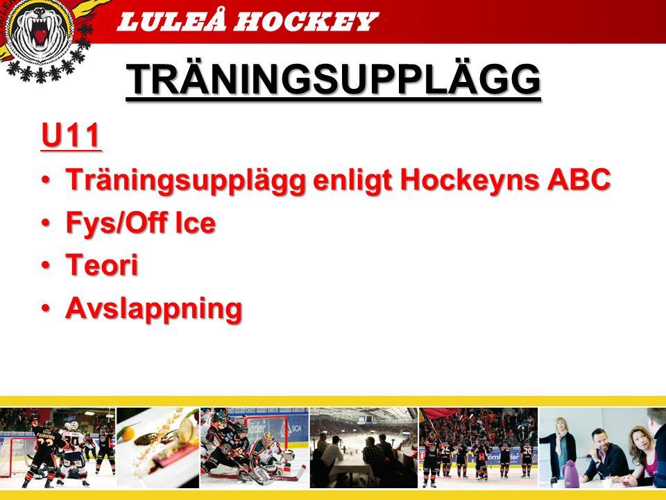 TRÄNINGSUPPLÄGG U11 Träningsupplägg enligt Hockeyns ABCTräningsupplägg enligt Hockeyns ABC Fys/Off IceFys/Off Ice TeoriTeori AvslappningAvslappning