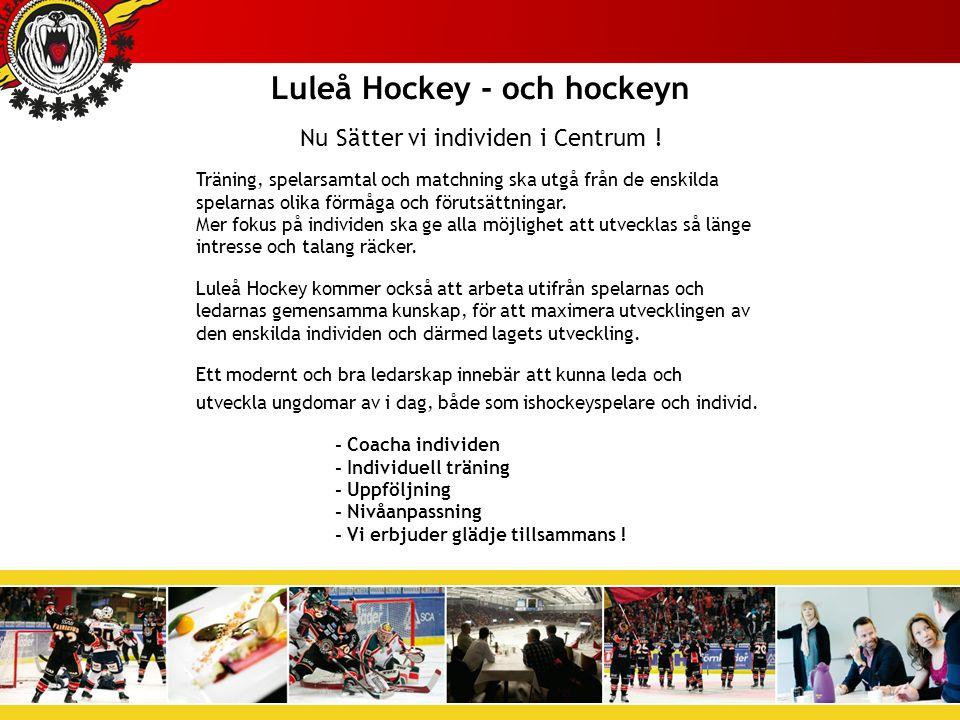 Luleå Hockey - och hockeyn Nu Sätter vi individen i Centrum .