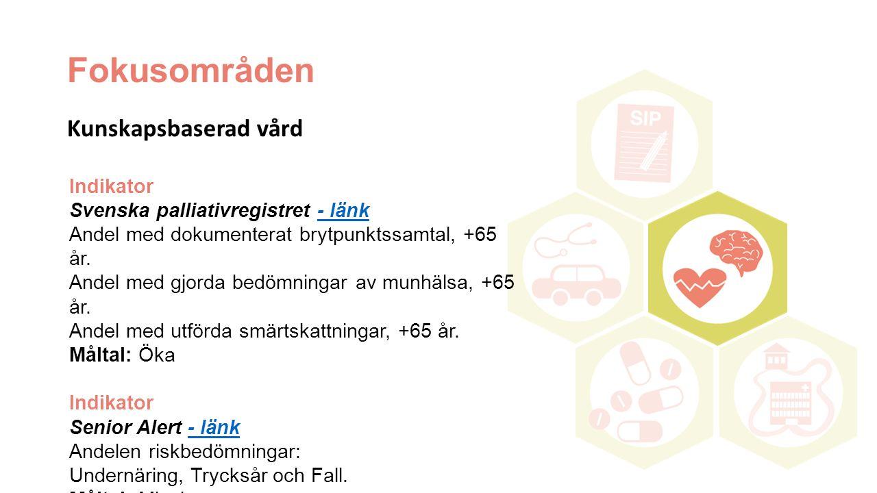 Fokusområden Kunskapsbaserad vård Indikator Svenska palliativregistret - länk Andel med dokumenterat brytpunktssamtal, +65 år. Andel med gjorda bedömn