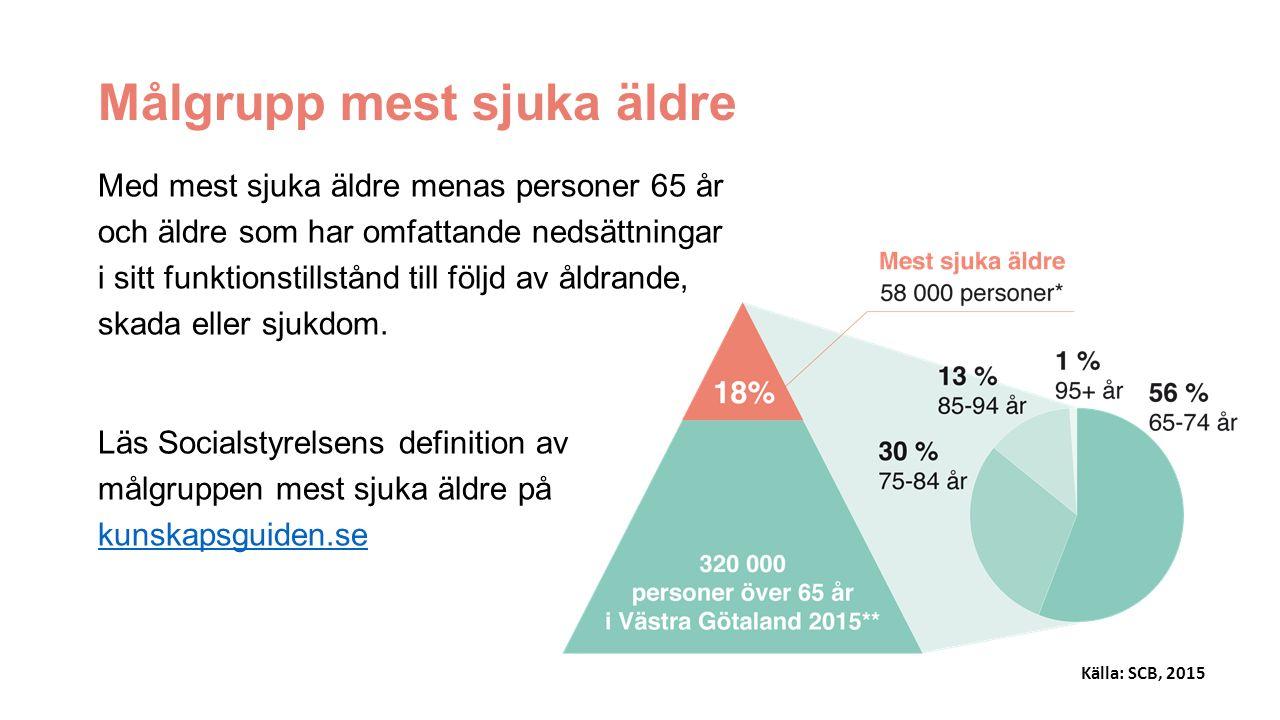 Målgrupp mest sjuka äldre Med mest sjuka äldre menas personer 65 år och äldre som har omfattande nedsättningar i sitt funktionstillstånd till följd av