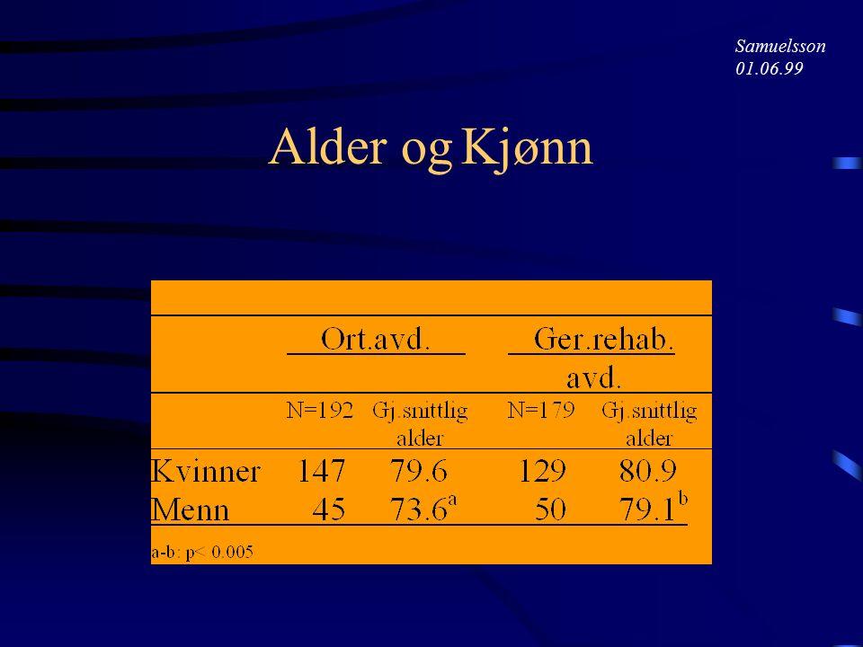 Studie nr 1 Rehabilitering etter hoftefraktur Malmö nov.88 - des.89 Prospektiv, randomisert studie 1 års oppfølging Inklusjon: Hjemmeboende Ett sykehus, en ortopedisk avd.