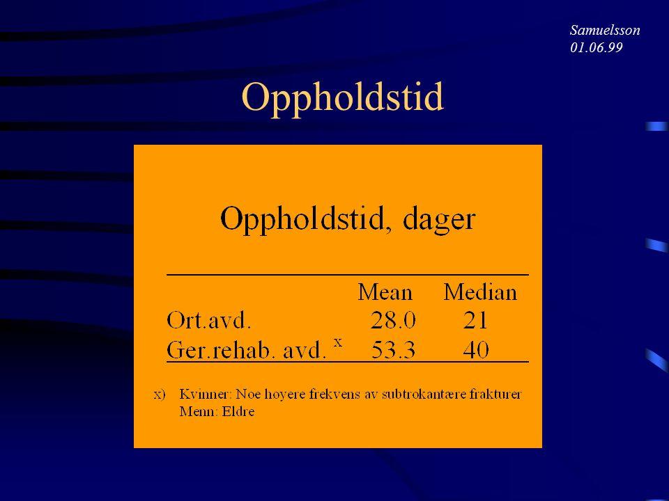 Samuelsson 01.06.99 Alder og Kjønn