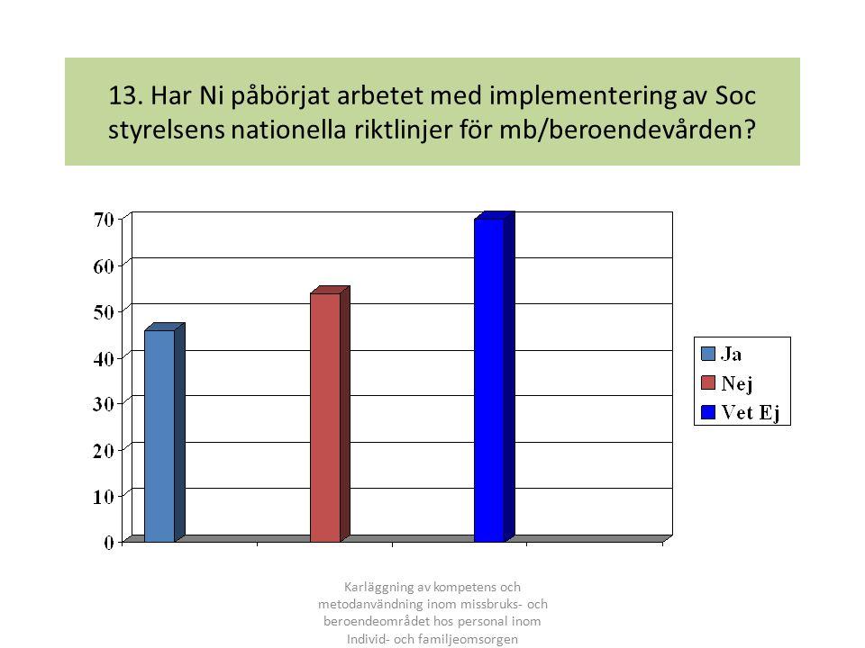 13. Har Ni påbörjat arbetet med implementering av Soc styrelsens nationella riktlinjer för mb/beroendevården? Karläggning av kompetens och metodanvänd