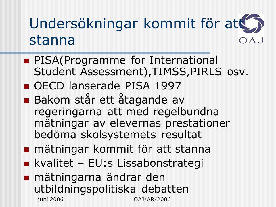 juni 2006OAJ/AR/2006 Undersökningar kommit för att stanna PISA(Programme for International Student Assessment),TIMSS,PIRLS osv.