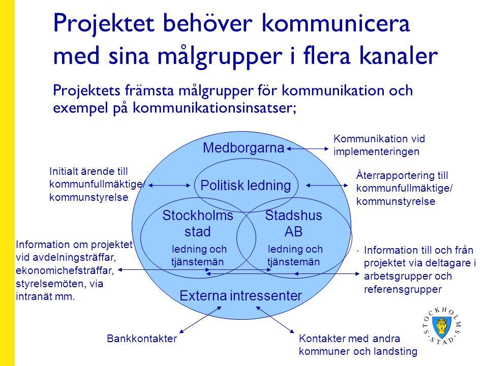 Projektet behöver kommunicera med sina målgrupper i flera kanaler Projektets främsta målgrupper för kommunikation och exempel på kommunikationsinsatser; Politisk ledning Stadshus AB ledning och tjänstemän Stockholms stad ledning och tjänstemän Initialt ärende till kommunfullmäktige/ kommunstyrelse.