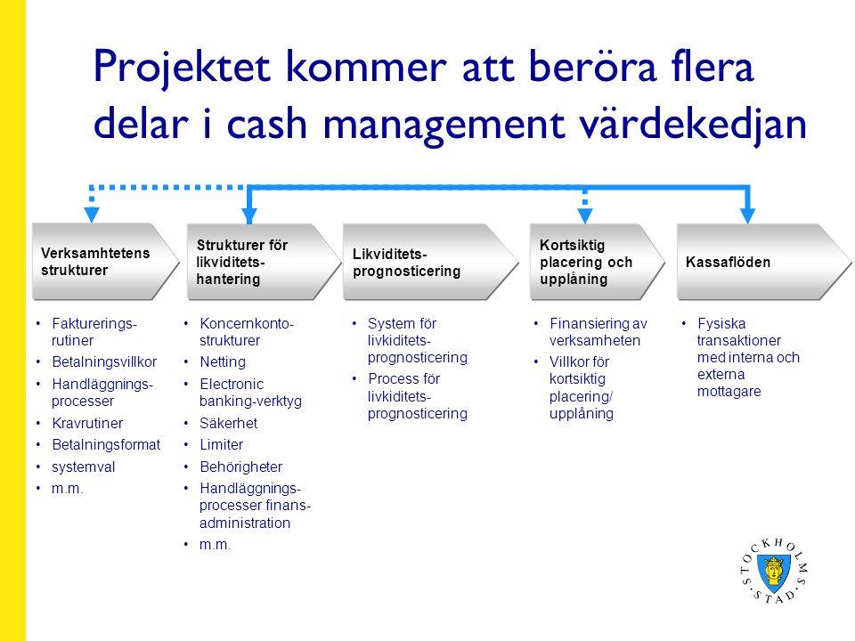 Projektet kommer att beröra flera delar i cash management värdekedjan Verksamhtetens strukturer Strukturer för likviditets- hantering Likviditets- prognosticering Kortsiktig placering och upplåning Kassaflöden Fakturerings- rutiner Betalningsvillkor Handläggnings- processer Kravrutiner Betalningsformat systemval m.m.
