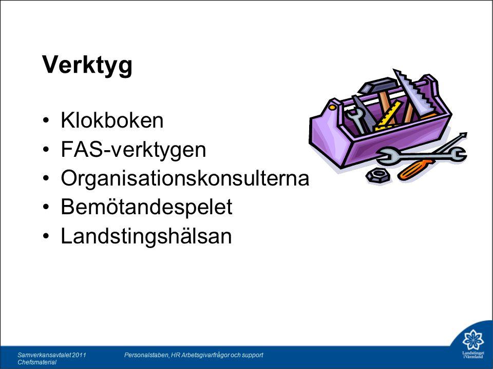 Verktyg Klokboken FAS-verktygen Organisationskonsulterna Bemötandespelet Landstingshälsan Samverkansavtalet 2011 Chefsmaterial Personalstaben, HR Arbetsgivarfrågor och support