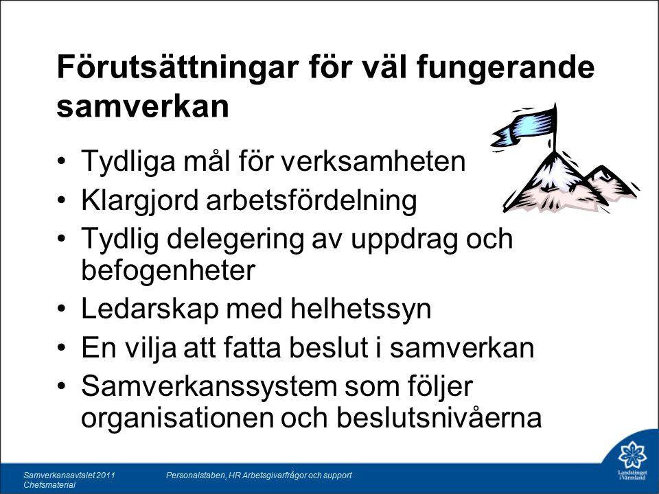 Samverkan på representativ nivå Samverkansavtalet 2011 Chefsmaterial Personalstaben, HR Arbetsgivarfrågor och support Samverkansgruppen utgör även skyddskommitté.