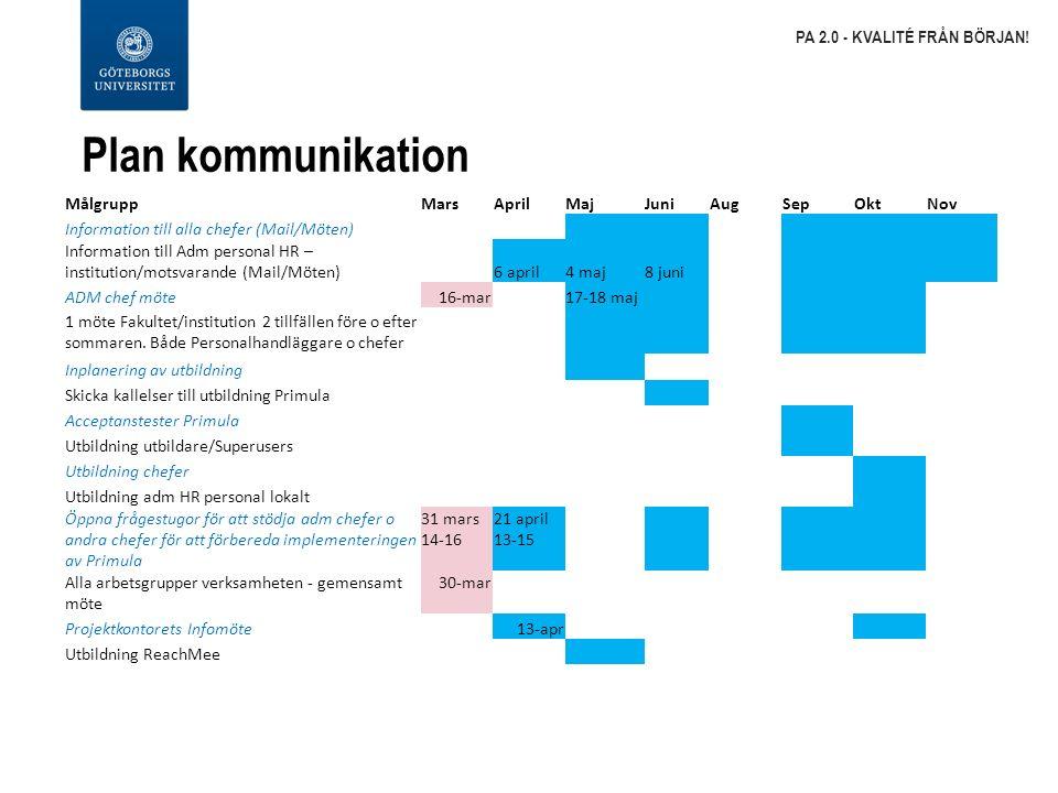Plan kommunikation PA 2.0 - KVALITÉ FRÅN BÖRJAN.