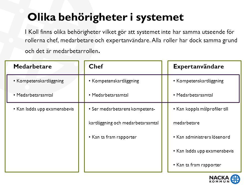 Olika behörigheter i systemet I Koll finns olika behörigheter vilket gör att systemet inte har samma utseende för rollerna chef, medarbetare och expertanvändare.