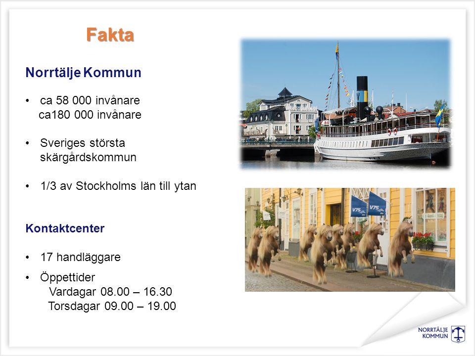Fakta Norrtälje Kommun ca 58 000 invånare ca180 000 invånare Sveriges största skärgårdskommun 1/3 av Stockholms län till ytan Kontaktcenter 17 handläggare Öppettider Vardagar 08.00 – 16.30 Torsdagar 09.00 – 19.00