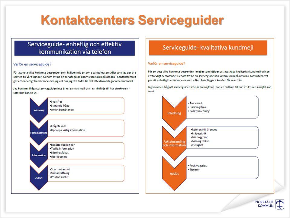 Kontaktcenters Serviceguider