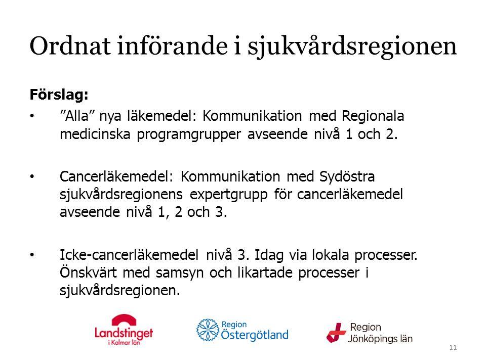 Ordnat införande i sjukvårdsregionen Förslag: Alla nya läkemedel: Kommunikation med Regionala medicinska programgrupper avseende nivå 1 och 2.