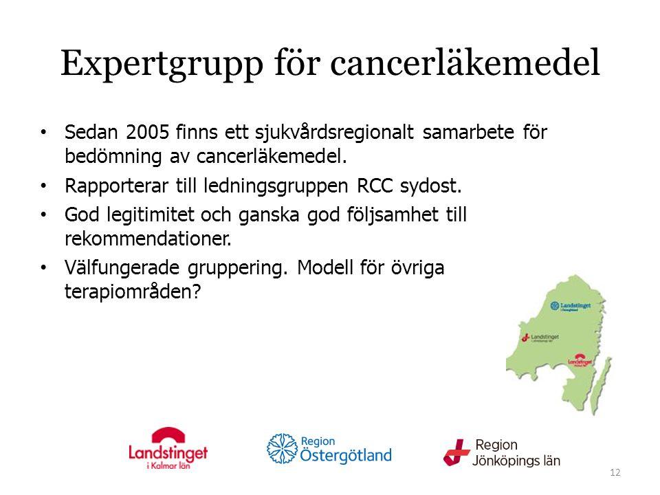 Expertgrupp för cancerläkemedel Sedan 2005 finns ett sjukvårdsregionalt samarbete för bedömning av cancerläkemedel.