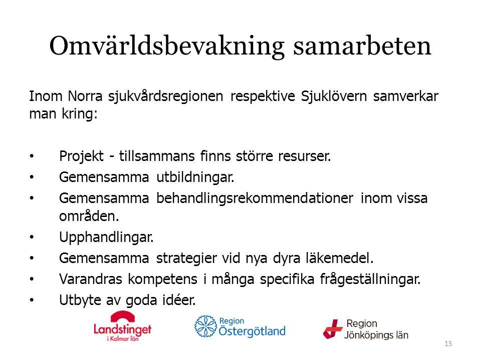 Omvärldsbevakning samarbeten Inom Norra sjukvårdsregionen respektive Sjuklövern samverkar man kring: Projekt - tillsammans finns större resurser.