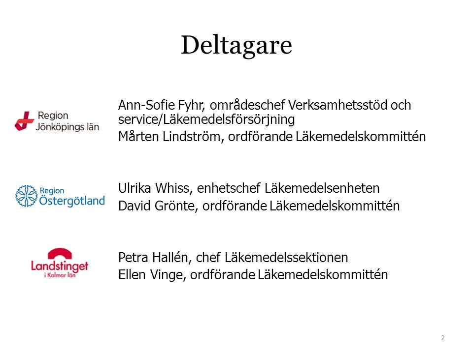 Deltagare Ann-Sofie Fyhr, områdeschef Verksamhetsstöd och service/Läkemedelsförsörjning Mårten Lindström, ordförande Läkemedelskommittén Ulrika Whiss, enhetschef Läkemedelsenheten David Grönte, ordförande Läkemedelskommittén Petra Hallén, chef Läkemedelssektionen Ellen Vinge, ordförande Läkemedelskommittén 2