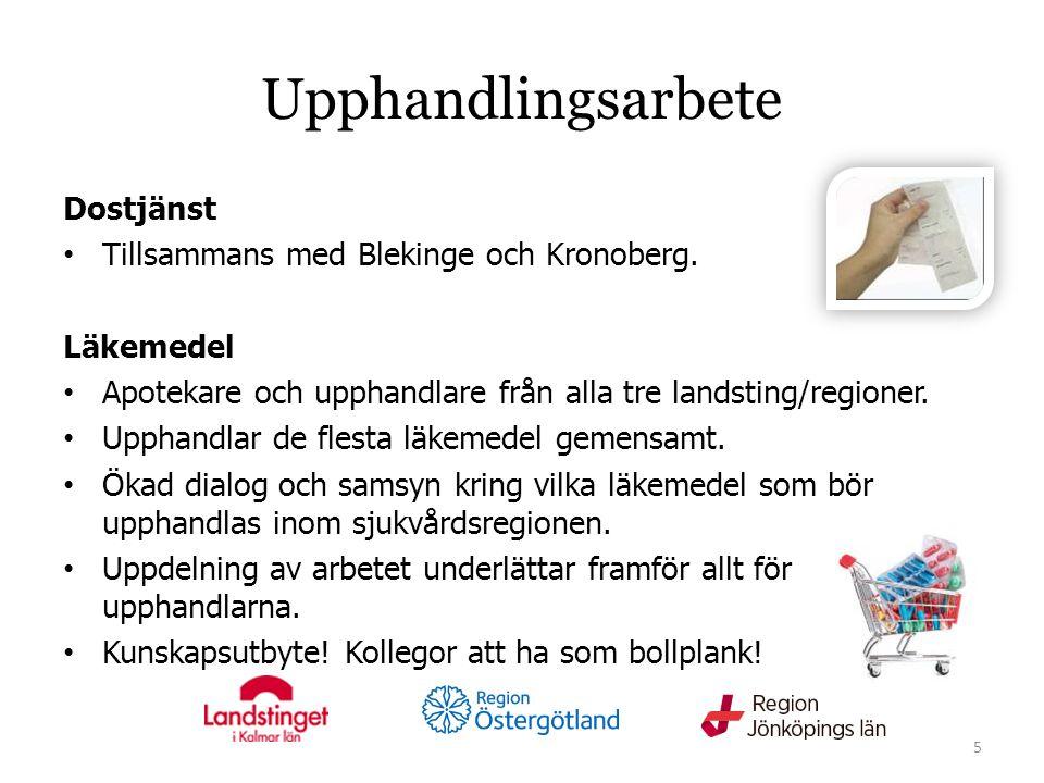 Upphandlingsarbete Dostjänst Tillsammans med Blekinge och Kronoberg.