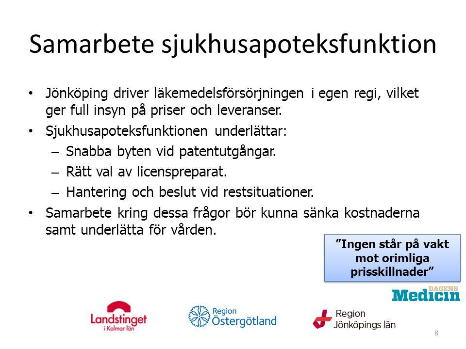 Samarbete sjukhusapoteksfunktion Jönköping driver läkemedelsförsörjningen i egen regi, vilket ger full insyn på priser och leveranser.