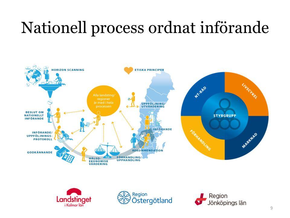 Nationell process ordnat införande 9