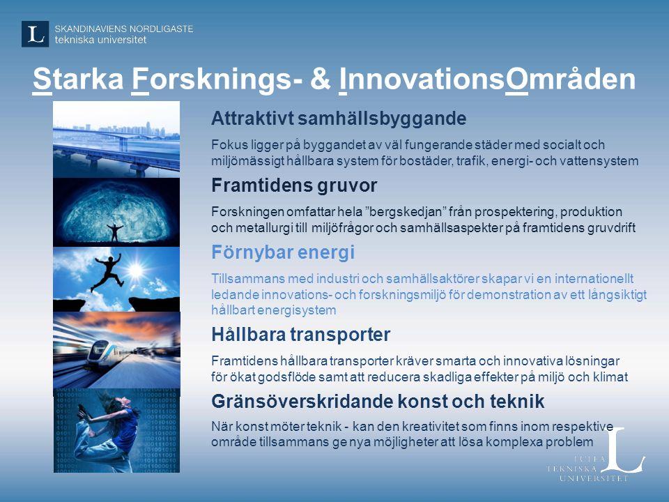 Starka Forsknings- & InnovationsOmråden Attraktivt samhällsbyggande Fokus ligger på byggandet av väl fungerande städer med socialt och miljömässigt hållbara system för bostäder, trafik, energi- och vattensystem Framtidens gruvor Forskningen omfattar hela bergskedjan från prospektering, produktion och metallurgi till miljöfrågor och samhällsaspekter på framtidens gruvdrift Förnybar energi Tillsammans med industri och samhällsaktörer skapar vi en internationellt ledande innovations- och forskningsmiljö för demonstration av ett långsiktigt hållbart energisystem Hållbara transporter Framtidens hållbara transporter kräver smarta och innovativa lösningar för ökat godsflöde samt att reducera skadliga effekter på miljö och klimat Gränsöverskridande konst och teknik När konst möter teknik - kan den kreativitet som finns inom respektive område tillsammans ge nya möjligheter att lösa komplexa problem