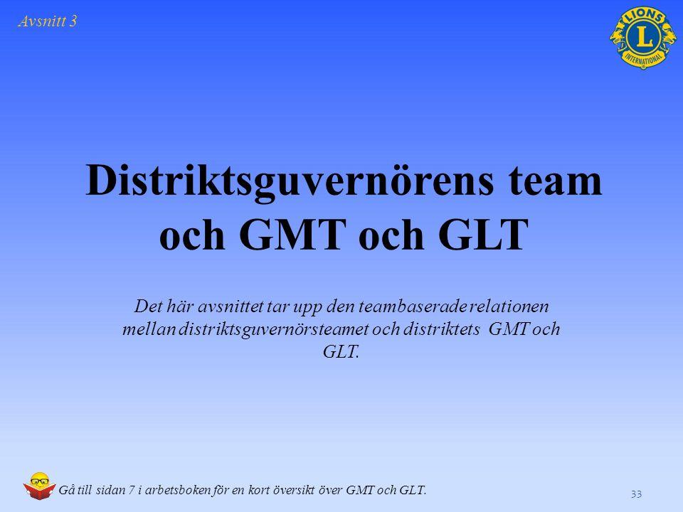 Distriktsguvernörens team och GMT och GLT 33 Det här avsnittet tar upp den teambaserade relationen mellan distriktsguvernörsteamet och distriktets GMT och GLT.