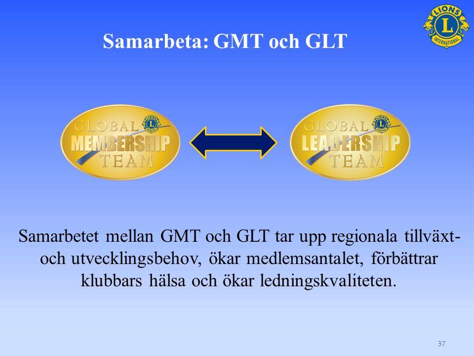 37 Samarbetet mellan GMT och GLT tar upp regionala tillväxt- och utvecklingsbehov, ökar medlemsantalet, förbättrar klubbars hälsa och ökar ledningskvaliteten.