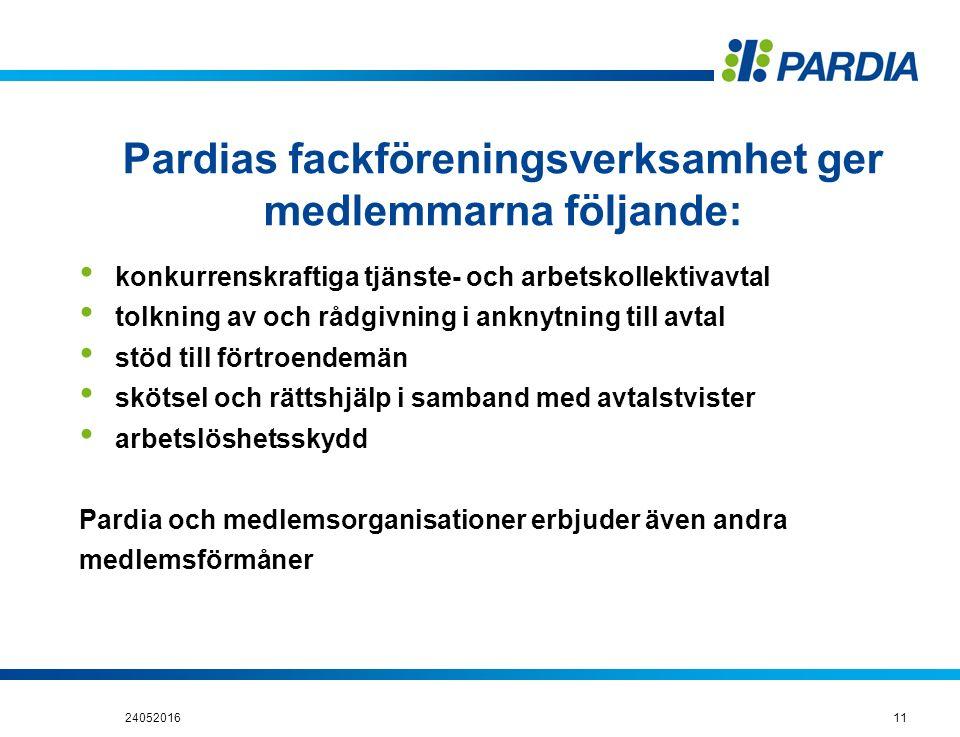 Pardias fackföreningsverksamhet ger medlemmarna följande: konkurrenskraftiga tjänste- och arbetskollektivavtal tolkning av och rådgivning i anknytning