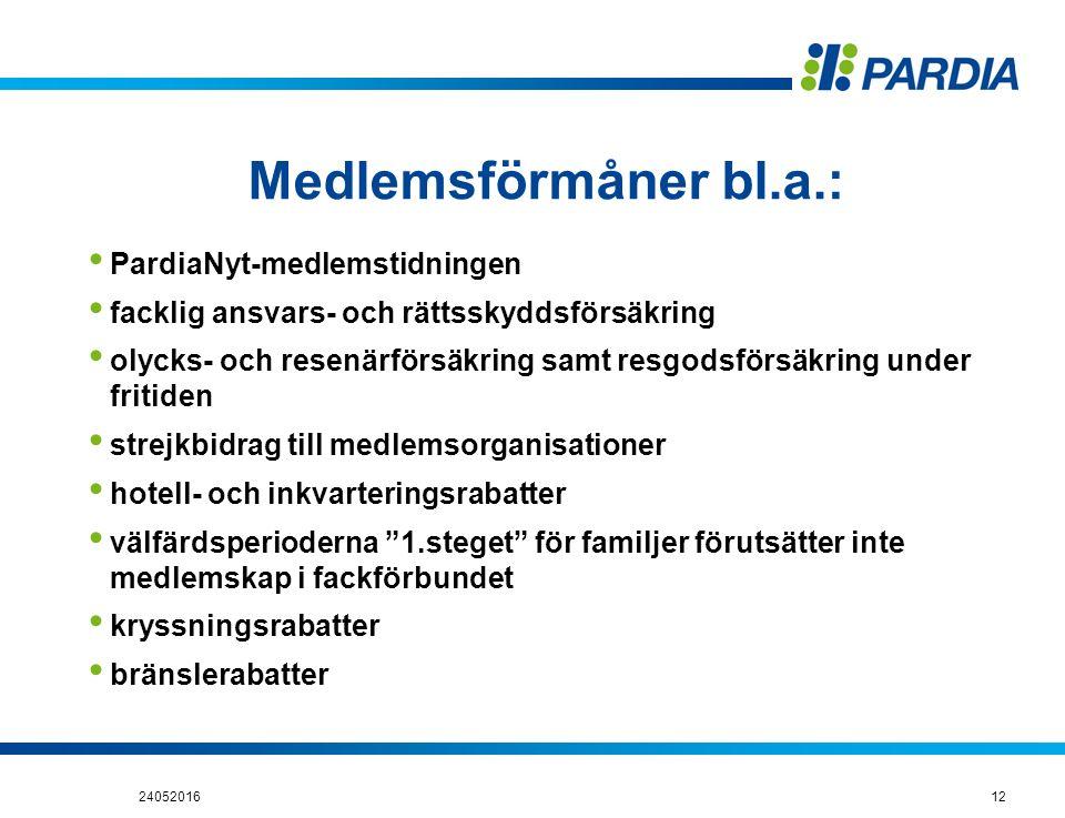 Medlemsförmåner bl.a.: PardiaNyt-medlemstidningen facklig ansvars- och rättsskyddsförsäkring olycks- och resenärförsäkring samt resgodsförsäkring unde