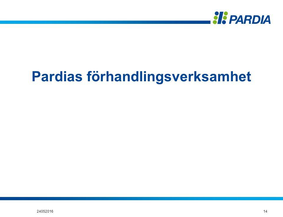 Pardias förhandlingsverksamhet 1424052016