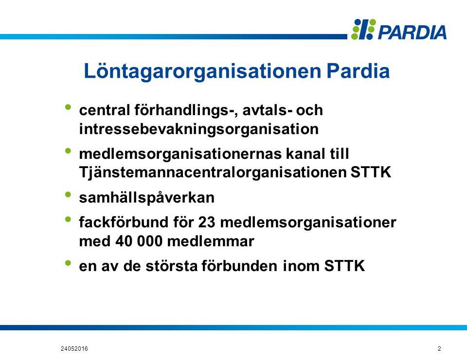central förhandlings-, avtals- och intressebevakningsorganisation medlemsorganisationernas kanal till Tjänstemannacentralorganisationen STTK samhällsp