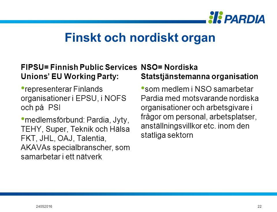 Finskt och nordiskt organ FIPSU= Finnish Public Services Unions' EU Working Party: representerar Finlands organisationer i EPSU, i NOFS och på PSI med