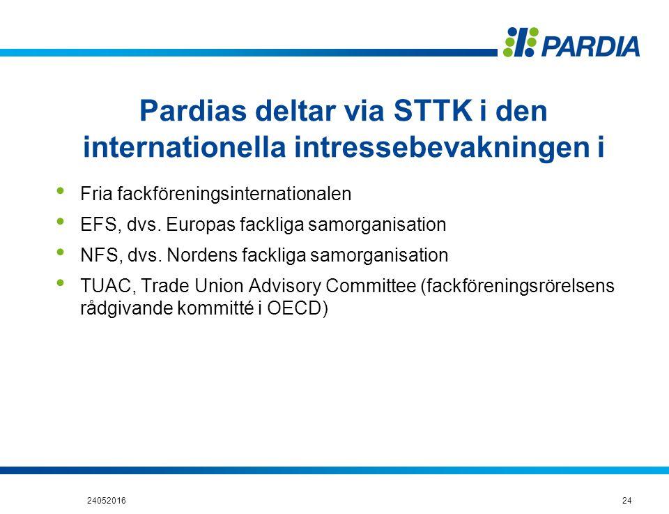 Pardias deltar via STTK i den internationella intressebevakningen i Fria fackföreningsinternationalen EFS, dvs. Europas fackliga samorganisation NFS,