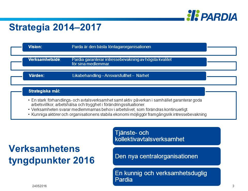 3 Verksamhetens tyngdpunkter 2016 Vision: Parda är den bästa löntagarorganisationen Verksamhetsidé: Pardia garanterar intressebevakning av högsta kval