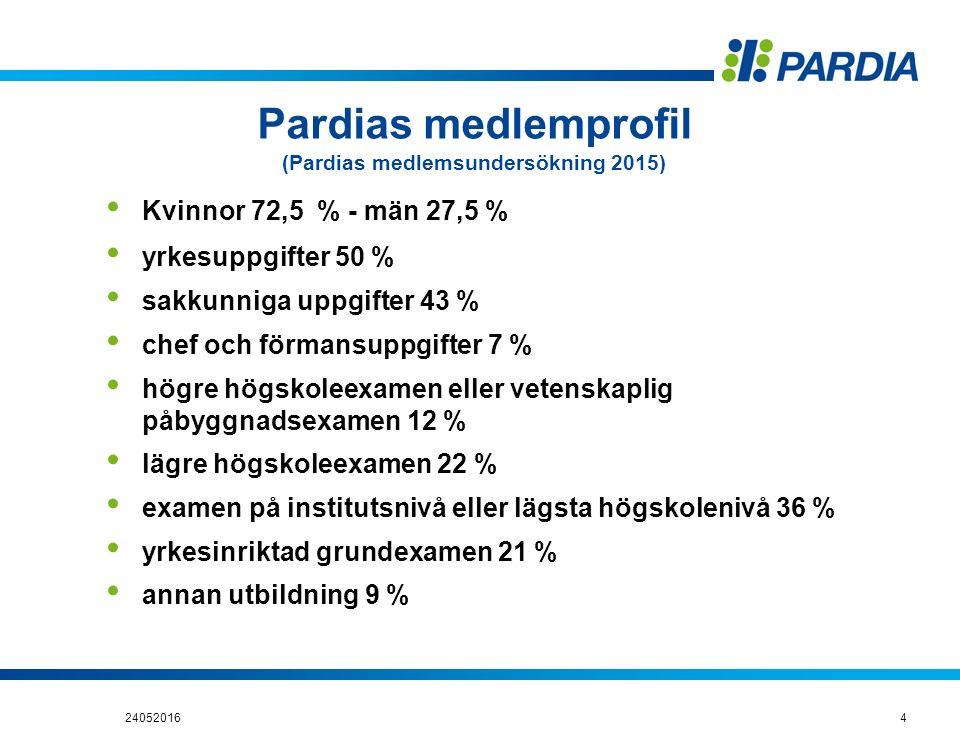 Pardias medlemprofil (Pardias medlemsundersökning 2015) Kvinnor 72,5 % - män 27,5 % yrkesuppgifter 50 % sakkunniga uppgifter 43 % chef och förmansuppg