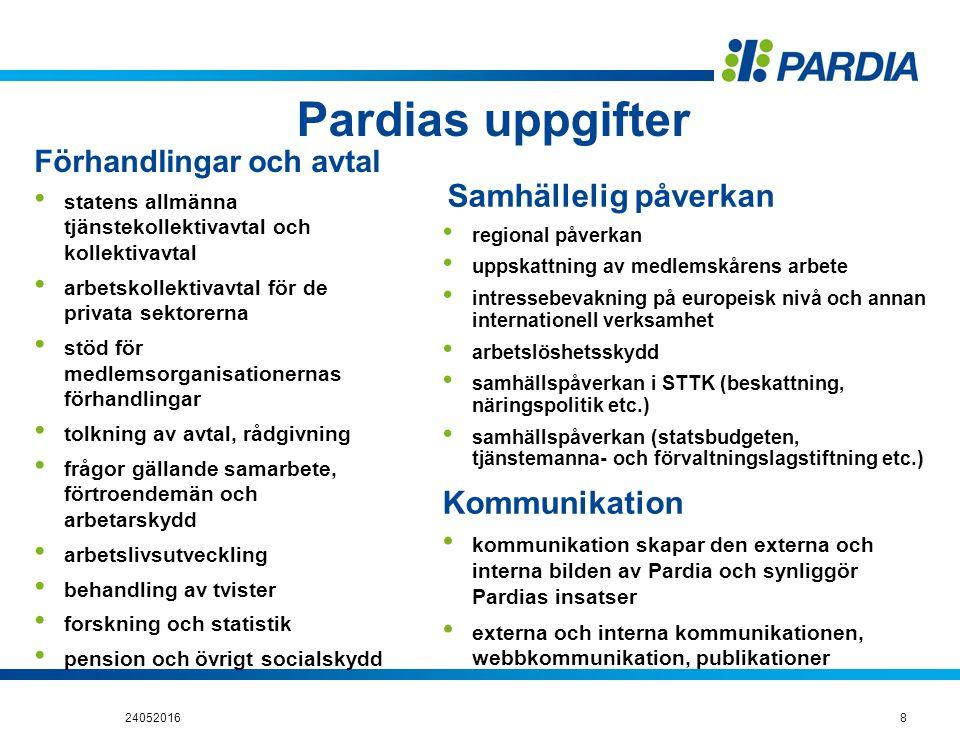 Pardias uppgifter Förhandlingar och avtal statens allmänna tjänstekollektivavtal och kollektivavtal arbetskollektivavtal för de privata sektorerna stö
