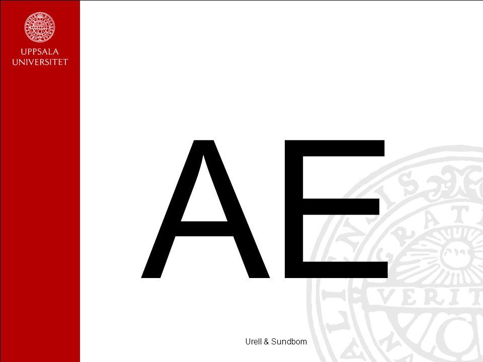 AE Urell & Sundbom