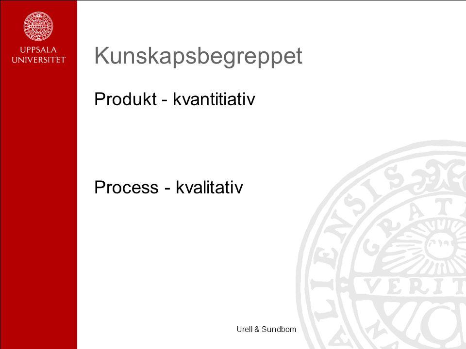 Kunskapsbegreppet Produkt - kvantitiativ Process - kvalitativ Urell & Sundbom