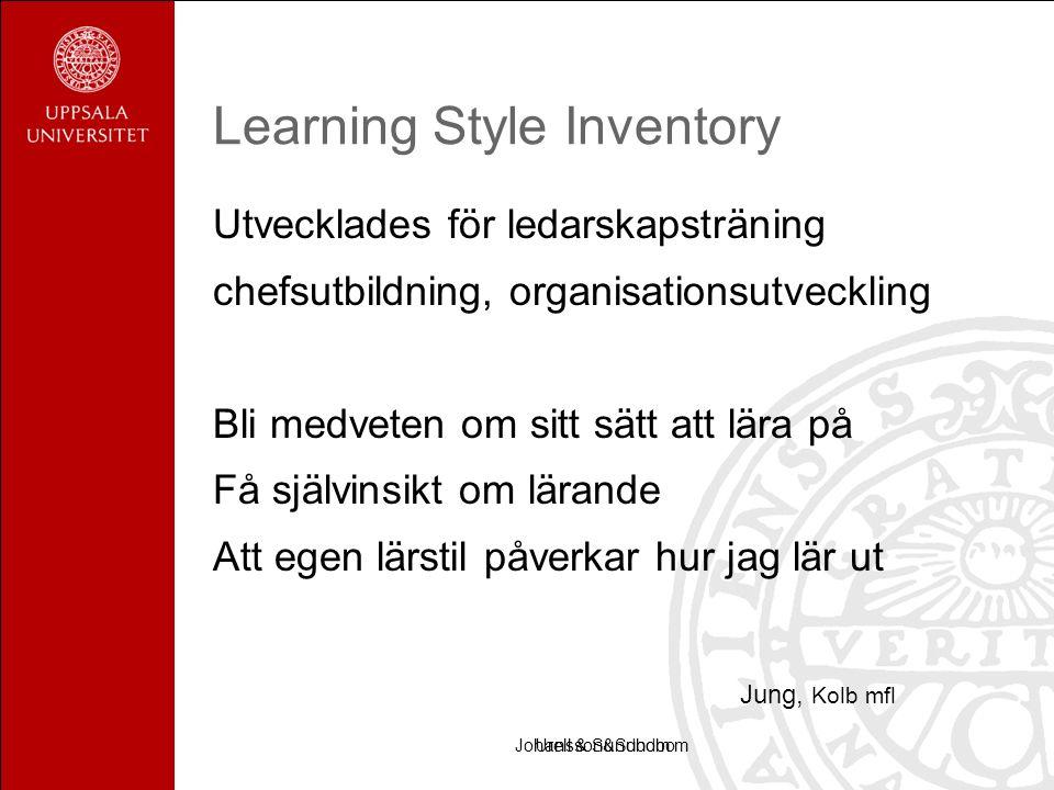 Urell & SundbomJohansson&Sundbom Learning Style Inventory Utvecklades för ledarskapsträning chefsutbildning, organisationsutveckling Bli medveten om sitt sätt att lära på Få självinsikt om lärande Att egen lärstil påverkar hur jag lär ut Jung, Kolb mfl
