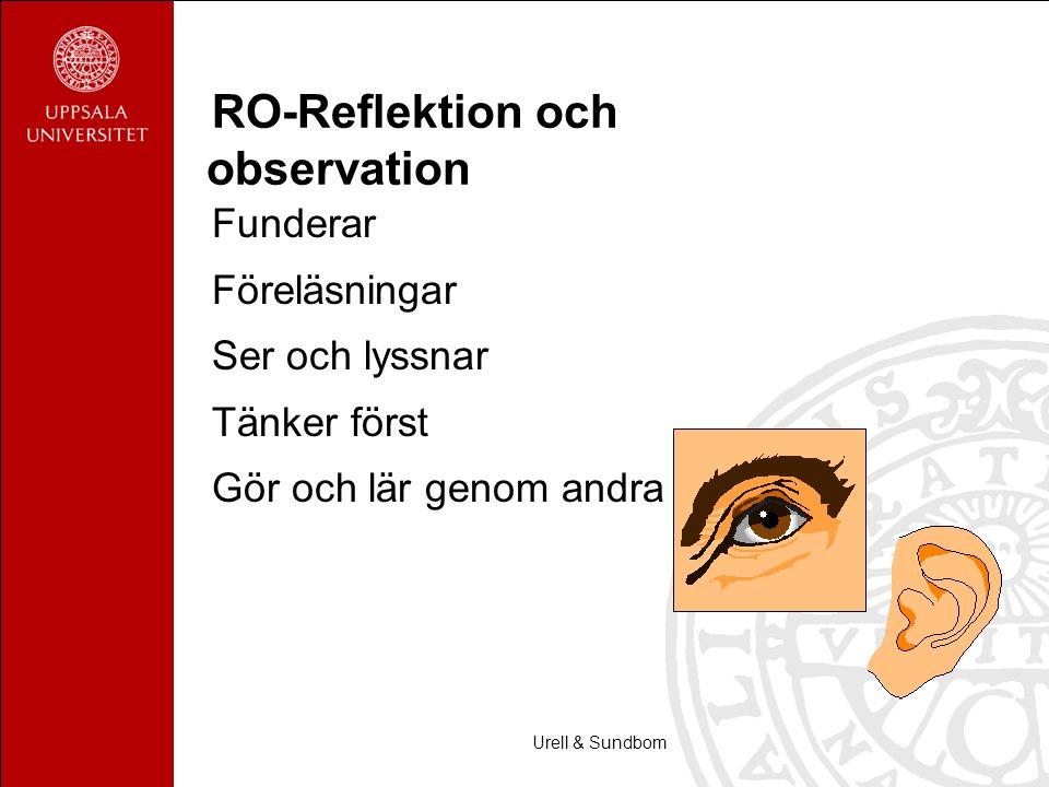 Urell & Sundbom RO-Reflektion och observation Funderar Föreläsningar Ser och lyssnar Tänker först Gör och lär genom andra