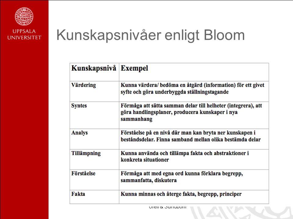 Urell & Sundbom Kunskapsnivåer enligt Bloom