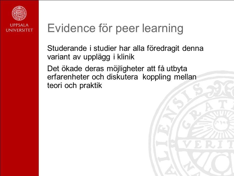 Evidence för peer learning Studerande i studier har alla föredragit denna variant av upplägg i klinik Det ökade deras möjligheter att få utbyta erfarenheter och diskutera koppling mellan teori och praktik